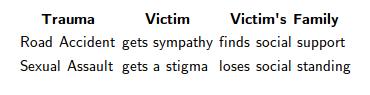 society-and-rape