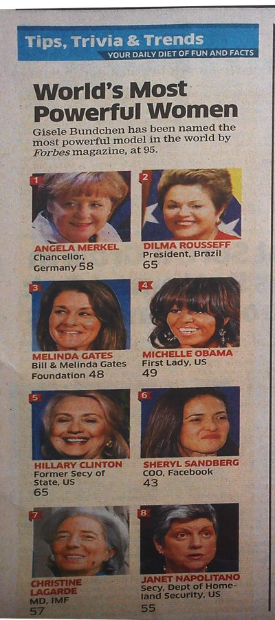 NEWSCLIP - ET - Most Powerful Women By Forbes