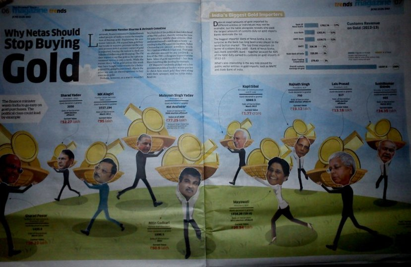 ET Sunday article on 'unbanked' Indian politicians investments in gold.