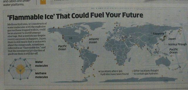 Methane reserves across the world