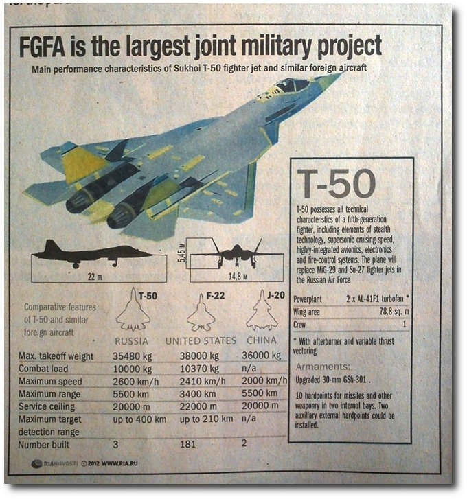 Russian feature in the ET on the Sukhoi PAK FA fighter T-50.