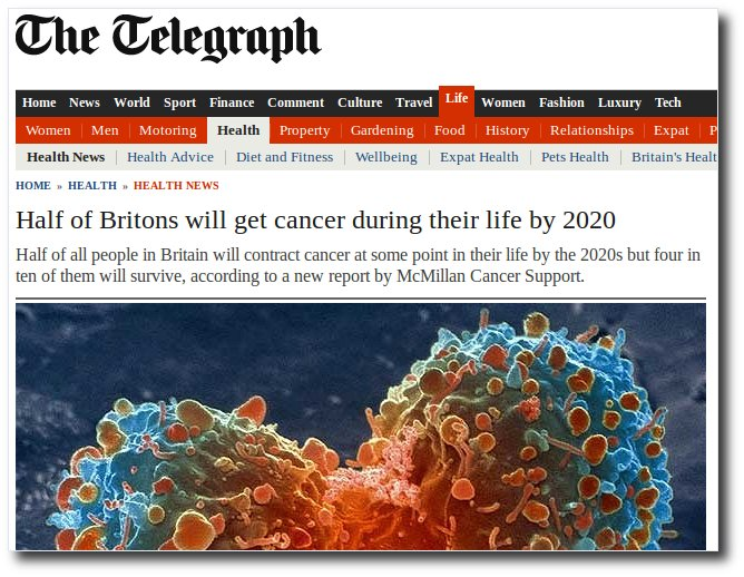 The Telegraph newspaper reports that cancer rates are rising so rapidly that half of all britons will get cancer by 2020.
