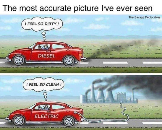 Electric vehicle myth