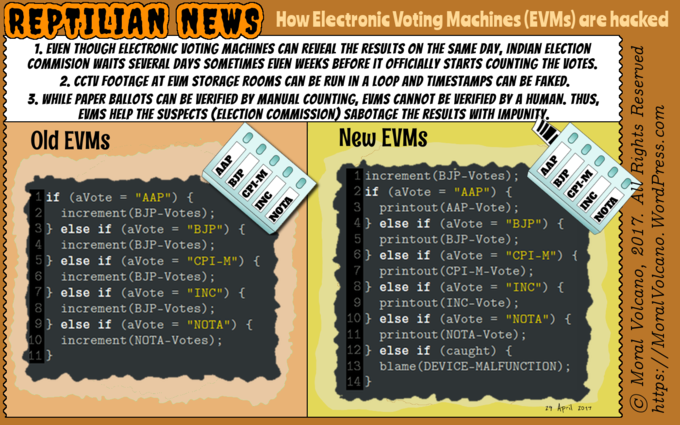 How Indian EVMs are hacked