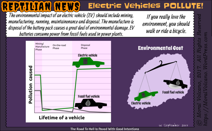 Environmental impact of electric vehicles